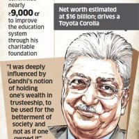 Ismailis in the News: Azim Premji