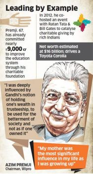 Azim Premji Leading by Example