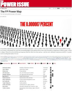 Foreign Policy Magazine Lists His Highness the Aga Khan among 500 most powerful people on the planet