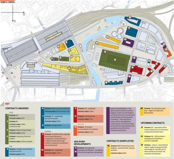 Aga Khan Development Network plots within the Kings Cross development in London