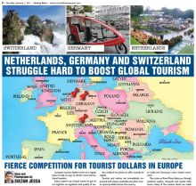 Story and Photographs By Sultan Jessa: Fierce competition for tourist dollars in Europe