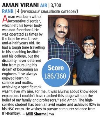 Aman Virani: IIT-JEE Advanced Entrance Exams