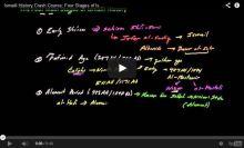 Ismaili History Crash Course: Four Stages of Ismaili History