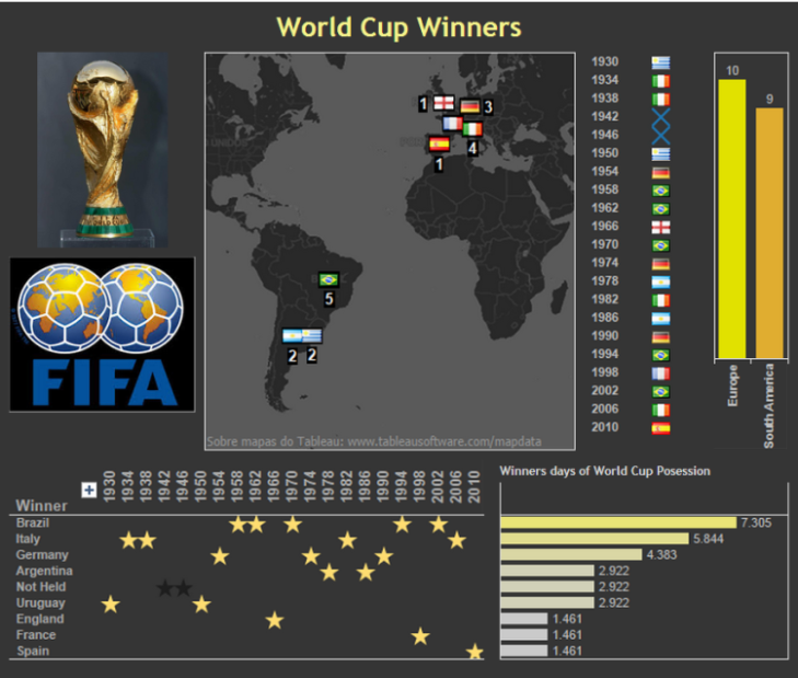 FIFA-World-Cup-Winners-History-750x636