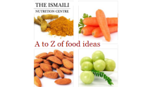 A to Z of food ideas