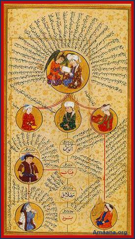 Metaphysics and Virtue in Sufism | Ismaili Web Amaana