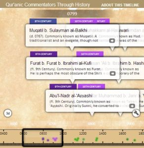 IIS Timeline: Quranic Commentators Throughout History