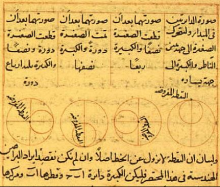 The Nizari Ismailis of the Alamut period: Astronomy