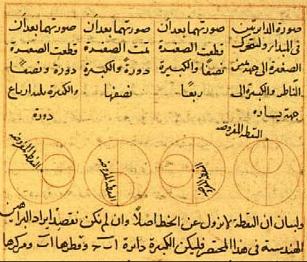 The Nizari Ismailis of the Alamut period: Astronomy