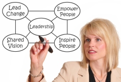 Leadership - bigstock_leadership