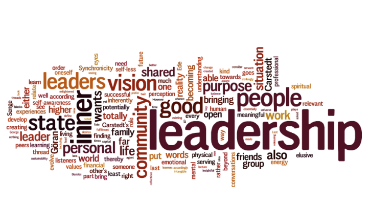 Leadership - word cloud