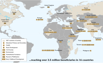 AKF Impact - 16 countries 3.5 Million beneficiaries
