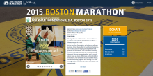 AKF USA Boston Marathon 2015