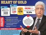 The Wipro philanthropist: Azim Premji (image DailyMail)
