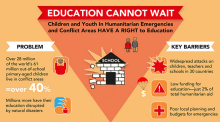 Education in Emergencies - mp