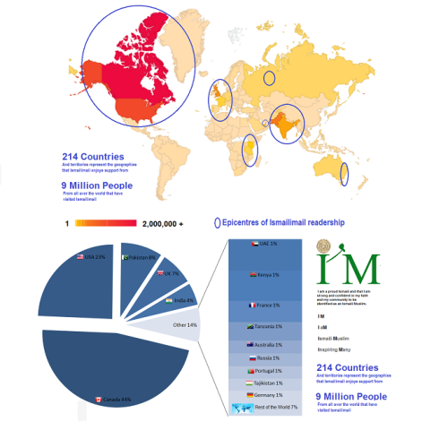 [IM]pressive! 2014 in Review – Ismailimail Geographies & Big Data