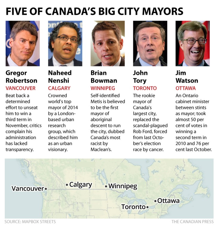 cp-five-big-city-mayors