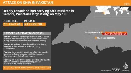 Pakistan's Ismaili community hit by deadly attack (Image credit: Al Jazeera)