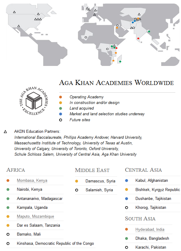 Aga Khan Academies (AKA) a global network of schools that produces future leaders, who are ethical, effective and pluralistic.
