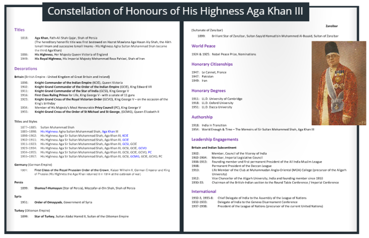 Constellation of Honours of His Highness Aga Sir Sultan Muhammad Shah, Aga Khan III