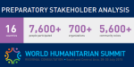 Ismaili Centre, Dushanbe hosts the World Humanitarian Summit - Stakeholder Analysis