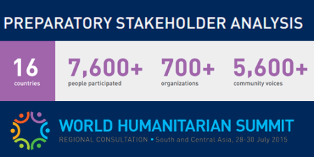 Ismaili Centre, Dushanbe hosts the World Humanitarian Summit - Stakeholder Analysis