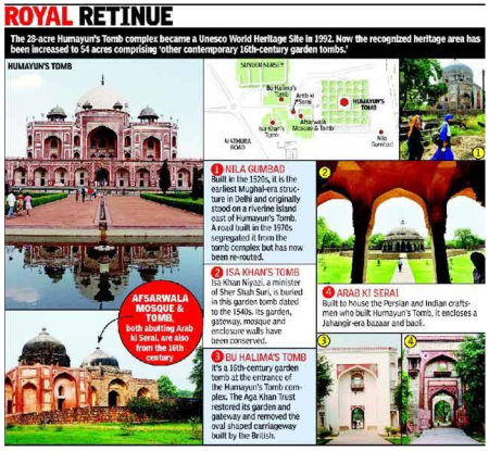 ASI suggested to Unesco that the integrity and authenticity of the World Heritage site were a result of Humayun's Tomb being an ensemble of contemporary garden-tombs. (Image via Times of India)