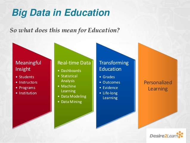 online-educa-berlin-conference-big-data-in-education-theory-and-practice-6-638