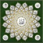 Likes And Dislikes of God - By Abdul Sultan