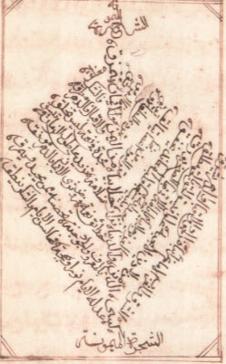 Page from 19th century copy of the Diwan  of al-Shirazi containing the taw'il (esoteric interpretation) of Qur'an. Image: The Isamilis An Illustrated History