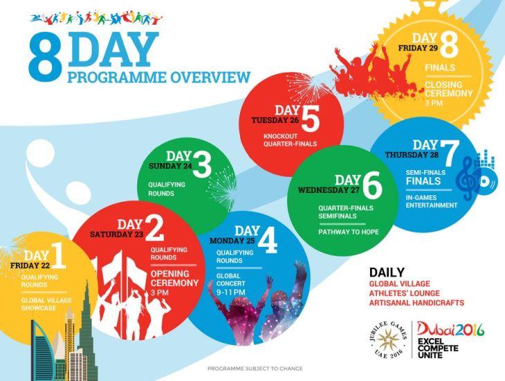 Jubilee Games 8 day programme