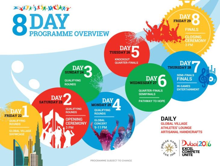 Jubilee Games 8 day programme