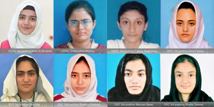 Aga Khan University Examination Board: ​Why Female Education Matters - Girls Consistently Make Pakistan Proud!
