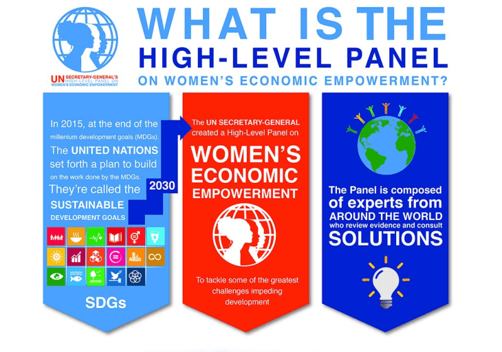 Anar Simpson appointed Member UN Secretary-General's High-Level Panel on Women's Economic Empowerment