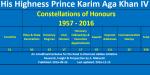 Road to Diamond Jubilee - Constellation of Honours - His Highness Prince Karim Aga Khan IV - 2016-12-13 summary