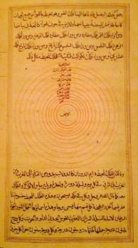 Rasa'il Ikhwan al-Safa