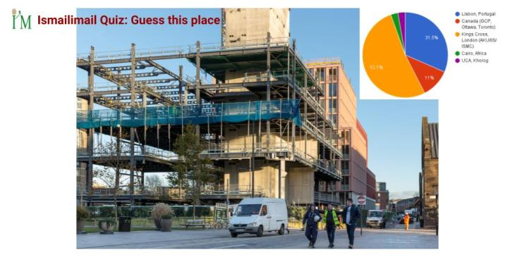The answer to 'guess this place' is ... Kings Cross, London