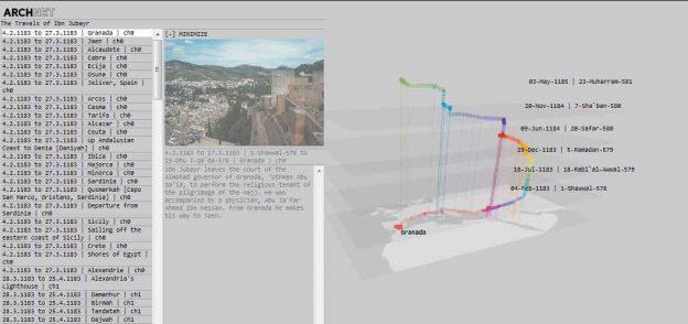 Aga Khan Documentation Center at MIT debuts new 3-axes data visualization tool: Layer Cake