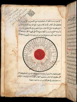 Ibn Butlan