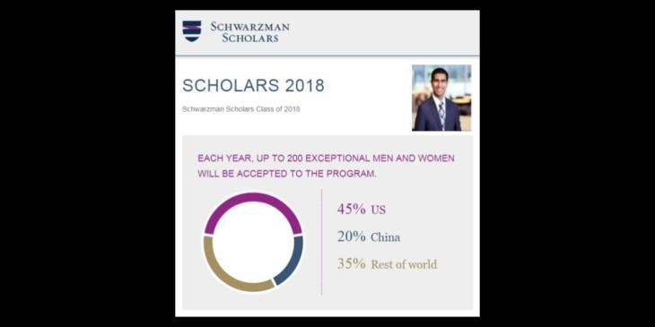 Aly Madhavji appointed 2018 Schwarzman Scholar