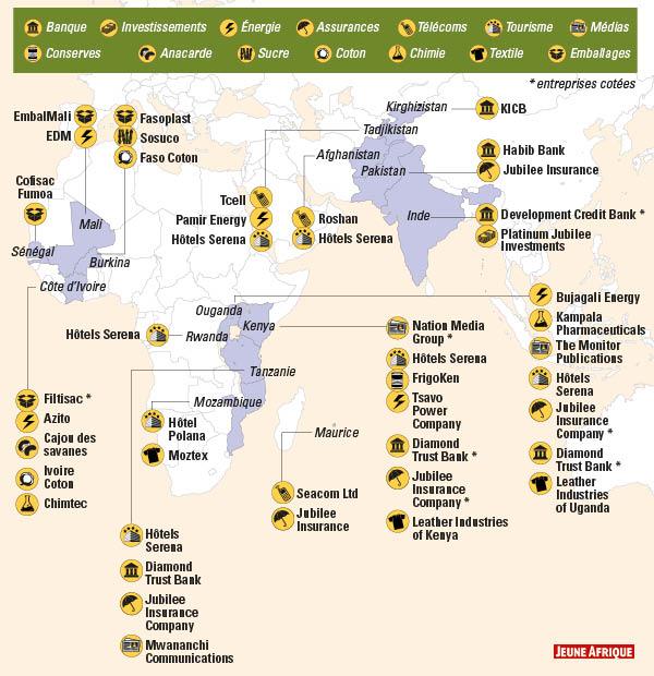 AKDN - AKFED companies - Jeune Afrique - Aga Khan Prince of Development
