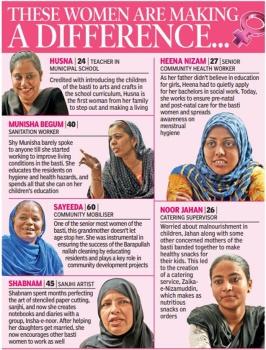 These women ofNizamuddin basti are making a difference | Times of India