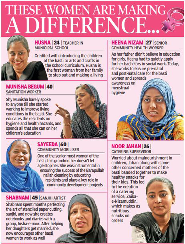 These women of Nizamuddin basti are making a difference | Times of India