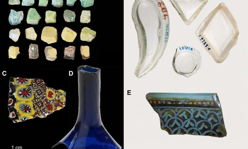 Archaeological evidence for glass industry in ninth-century city of Samarra