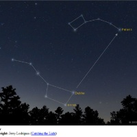 Easy Nash: There are around 50 stars in the sky which still bear their original Arabic and Persian names @NVelshi