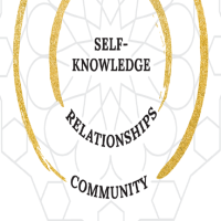 The Science and Psychology of Relationships by Sabrina Lakhani