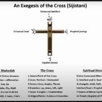 Video: Dr. Khalil Andani (@KhalilAndani) Discusses Ismaili Views of Jesus with Rev. Jonathan Stewart